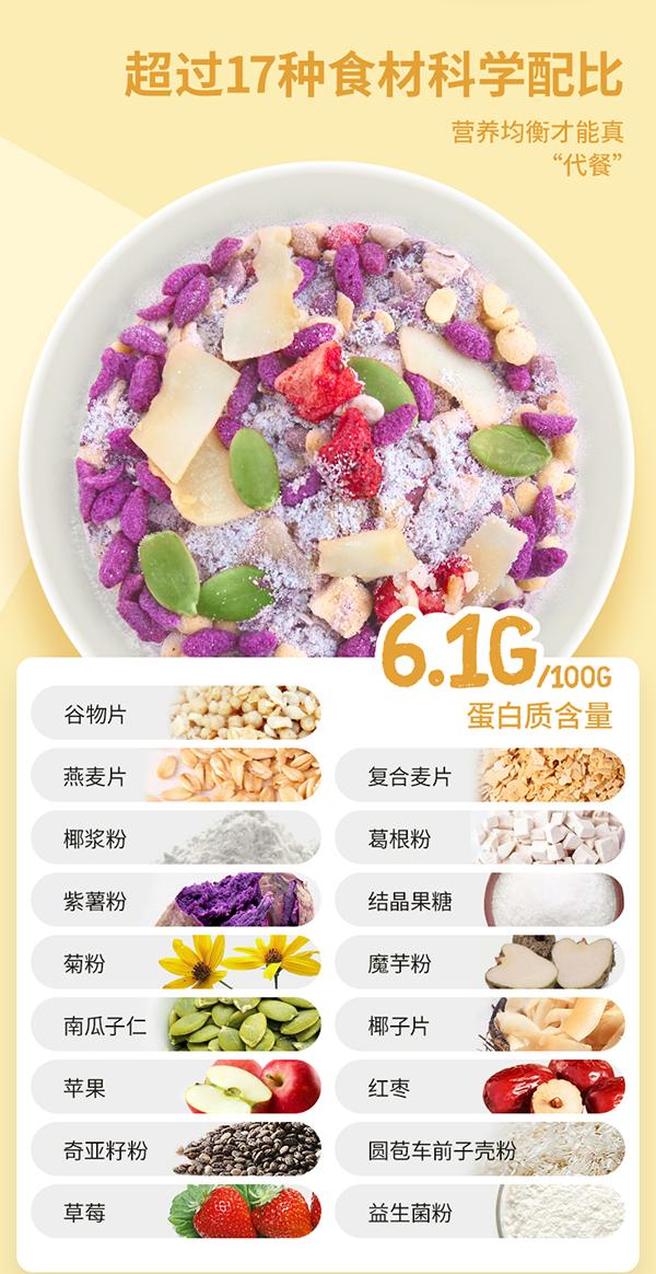 5大膳食纤维食材,5种益生菌